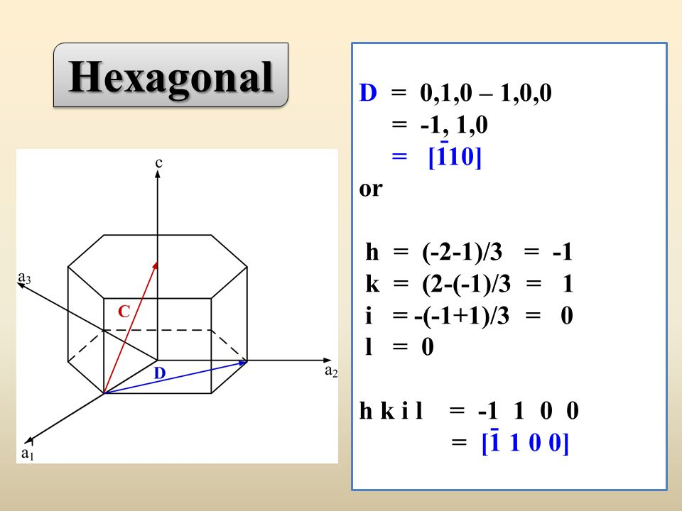Hexagonal - - D = 0,1,0 – 1,0,0 = -1, 1,0 = [110] or h = (-2-1)/3 = -1